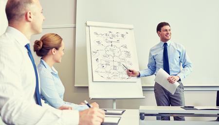 Unternehmen, der Planung, Menschen und Teamwork-Konzept - Gruppe von lächelnd Geschäftsleute Sitzung vom Präsentation in Office