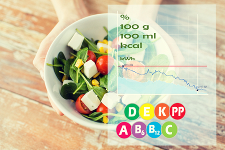 Food Chart Stock Photos And Images - 123RF