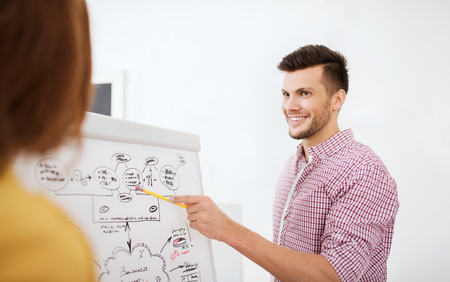 creative planning: business, startup, planning, strategy and people concept - happy creative team with scheme on flip board at office Stock Photo