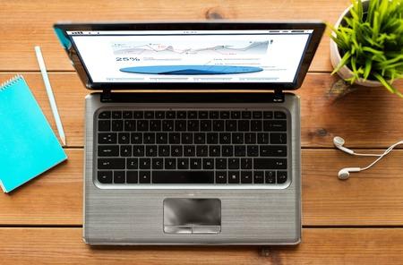 tecnología informatica: Educación, negocios, estadísticas y concepto de tecnología - cerca de la computadora portátil con gráficos en la pantalla en la mesa de madera