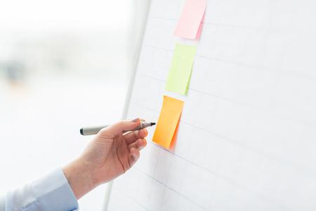 bureau, affaires, les gens, le démarrage et l'éducation concept - gros plan de la main avec le dessin de marqueur sur l'autocollant sur le flip chart