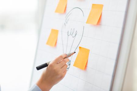 비즈니스, 사람들, 아이디어, 시작 및 교육 개념 - 전구를 그리기 또는 사무실에서 플립 차트에 스티커를 작성하는 마커로 손을 가까이 스톡 콘텐츠 - 63607814
