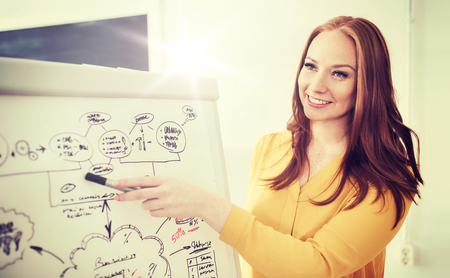 femme créative avec le schéma sur le conseil de loin au bureau Banque d'images