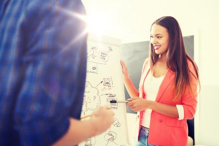 Creatief team met schema op flipboard op kantoor
