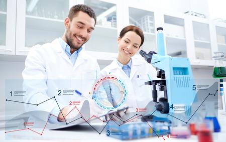 Científicos con microscopio haciendo investigación en laboratorio. Foto de archivo