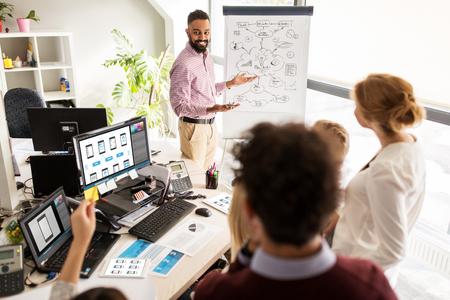Creatief team met schema op flip-over op kantoor Stockfoto - 91656120