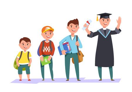 Établir un personnage d'âge différent, garçon de premier cycle, étudiant secondaire, étudiants de collège, université et diplômé. Les étapes de l'écolier grandissant
