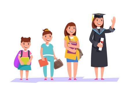 Establecer carácter diferentes edades escuela elemental niña, secundaria colegiala, estudiantes de universidad, universidad y graduado. Las etapas de la mujer estudiante