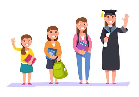 Ustaw charakter różny wiek elementarna szkoła dziewczyna, średnie uczennica, studenci kolegium, uniwersytet i absolwent. Etapy dorastania studentki Ilustracje wektorowe