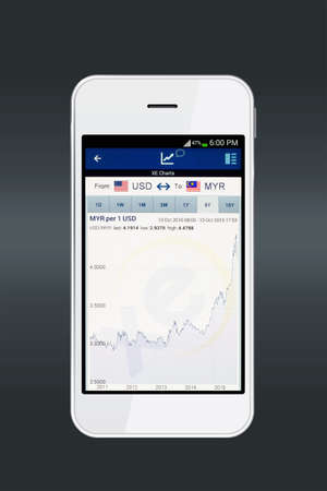 devaluation: Smartphone with currency converter app. Screen display Malaysian ringgit fell.