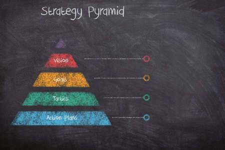 Strategy Pyramid diagram as organization for a business strategy concept drawn with chalk on blackboard with copy space for own text. Business model layout. 版權商用圖片