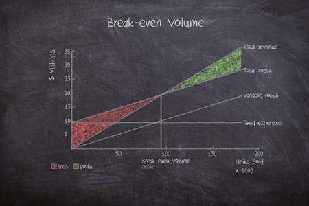 Business strategy explaining break even volume with sales revenue and expenses drawn with chalk on blackboard