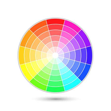 sampler: color wheel isolated on white background
