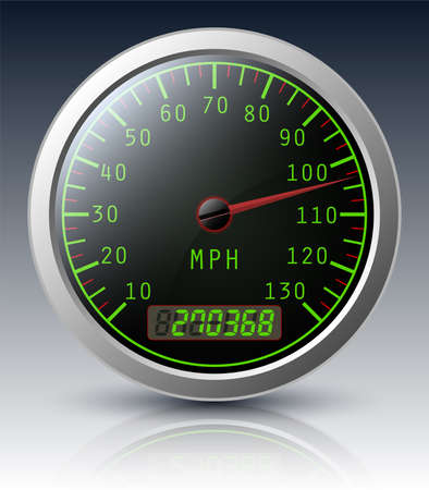 rpm: Vector speedometer