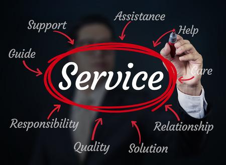 Business man writing service concept, new business concept, studio shot