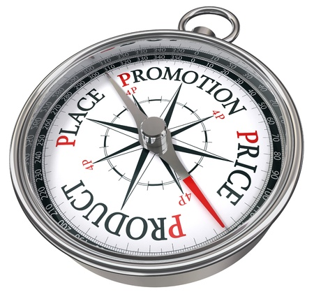 principles: place price product and promotion basic marketing principles on concept compass