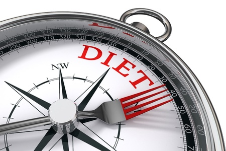 diet the way indicated by compass conceptual image on white background photo