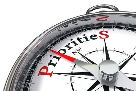 priority: priorities the way indicated by compass conceptual image on white background