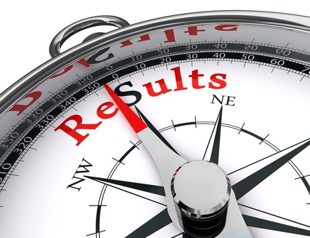 business results: results towards south indicated by compass conceptual image.