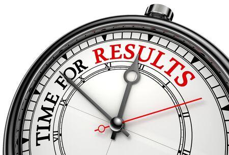 temps pour le concept des résultats d'horloge sur fond blanc avec des mots rouges et noirs.