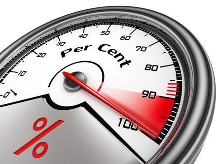rating meter: hundred per cent meter concept on white background