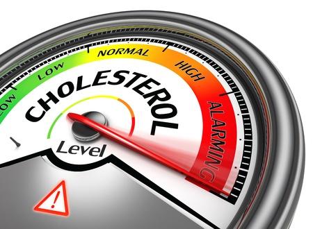 Cholesterinspiegel konzeptionelle Meter, isoliert auf weißem Hintergrund Standard-Bild