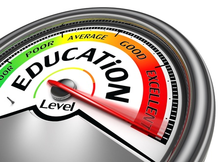 indicate: education level conceptual meter indicate hundred per cent, isolated on white background Stock Photo