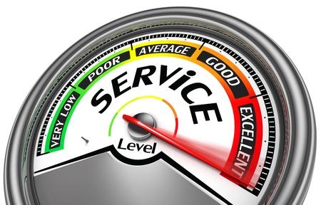 indicateur de niveau de service, isolé sur fond blanc