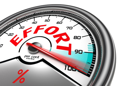 rating meter: effort conceptual meter indicate hundred per cent, isolated on white background