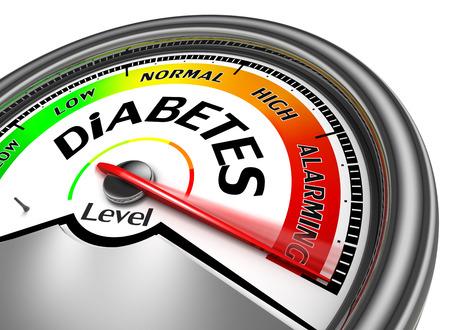 당뇨병 개념 미터, 흰색 배경에 고립 스톡 콘텐츠