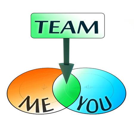 me and you make a team conceptual venn diagram photo