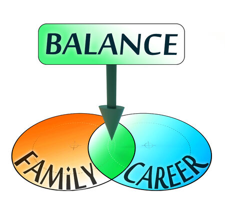 balance comes from family and career, conceptual venn diagram photo
