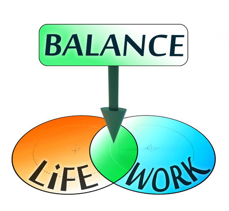 balance from work and life words conceptual venn diagram