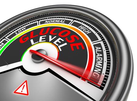 Glucose level conceptual meter indicate maximum, isolated on white background