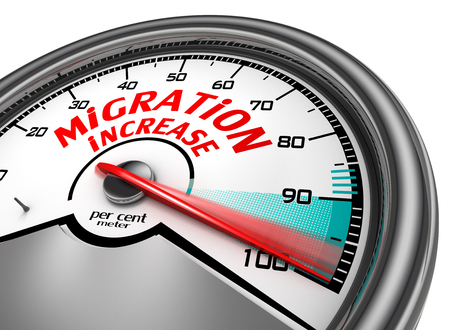 immigrate: Migration increase to hundred per cent conceptual meter, isolated on white background