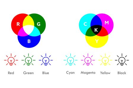 Color mixing. RGB and CMYK color concept.