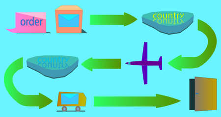An image in the form of a delivery scheme with a letter. Among the objects there are arrows, a letter, the words order and country, an airplane, a car and a door.