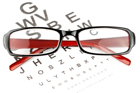 sight chart: Reading glasses with eye chart extreme closeup
