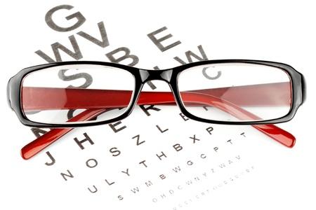 eye chart: Reading glasses with eye chart extreme closeup