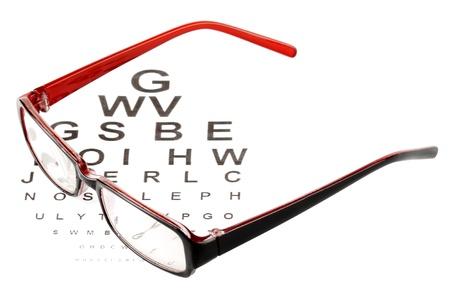 Läsglasögon med öga diagram extrem närbild