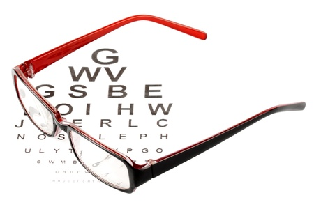 Reading glasses with eye chart extreme closeup photo