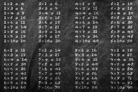 multiplicacion: La multiplicaci�n a mano con tiza blanca sobre pizarra de la escuela de mesa Foto de archivo