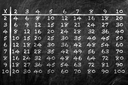 Multiplication table handwritten with white chalk on school blackboard Stock Photo