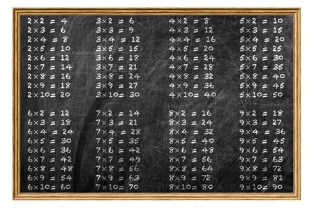 Multiplication table handwritten with white chalk on school blackboard on a wooden frame photo