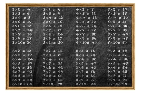 multiplication: Multiplication table handwritten with white chalk on school blackboard on a wooden frame
