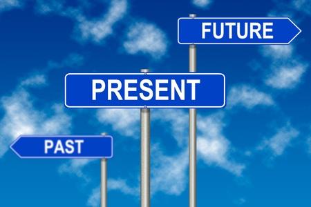 Past Present Future trafik skylt på en himmel bakgrund