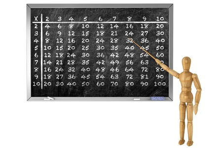 Multiplication table handwritten with wooden dummy chalk on a school blackboard photo