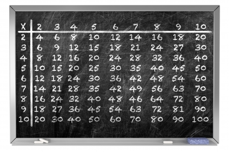 Multiplication table handwritten with white chalk on a school blackboard photo
