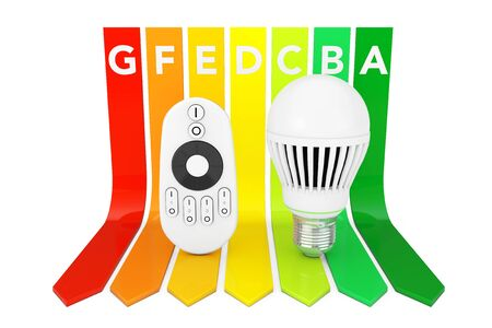 LED Bulb with Remote Controller over Energy Efficiency Rating Chart on a white background. 3d Rendering.
