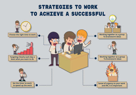 Strategies to work to achieve a successful.cartoon of business,employee success is the concept of the man characters business.